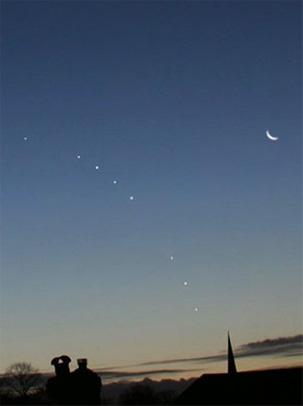 Элонгация в астрологии