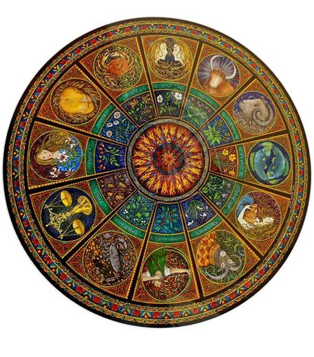 Зодиакальная астрология